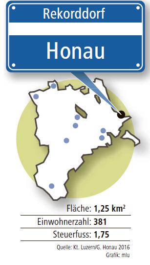 rekorddorf